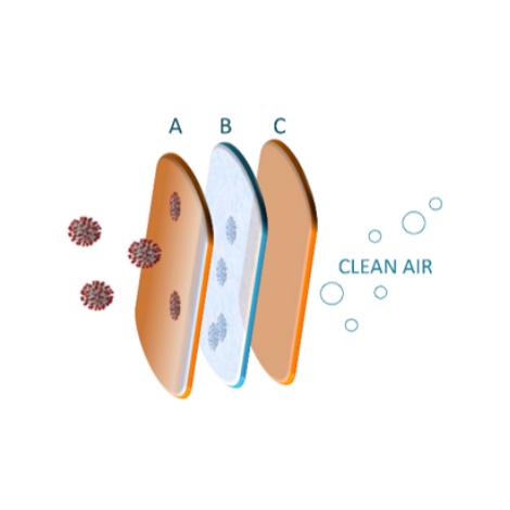 Hafner Antivirale Kupfer Atemschutzmaske
